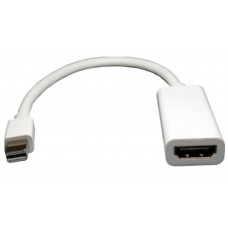 Apple Mini DisplayPort to HDMI adapters
